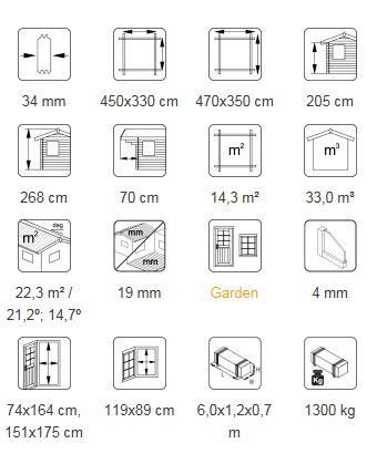 Emma-142-m²-descrip.